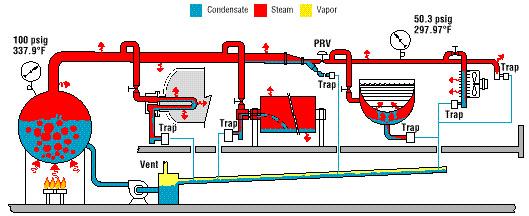 steam trap industry market report